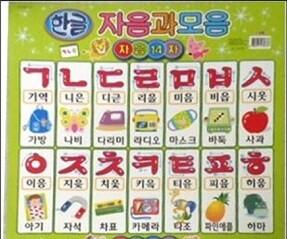 韓国語の母音, 子音とは?ハングルの仕組み、母音子音系