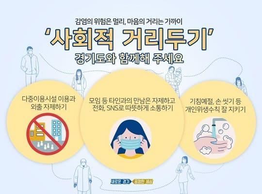 ソーシャルディスタンスは韓国語で?