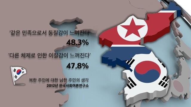 北朝鮮は韓国語で何?북한, 북조선?