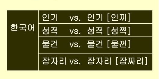 韓国語の濃音化とは?読み方、覚え方を単語で一挙解説